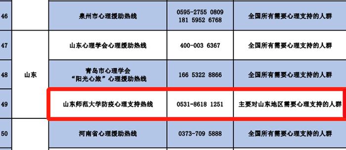 """学校心理健康教育中心防疫心理热线入选""""专业可靠的中国心理热线"""""""