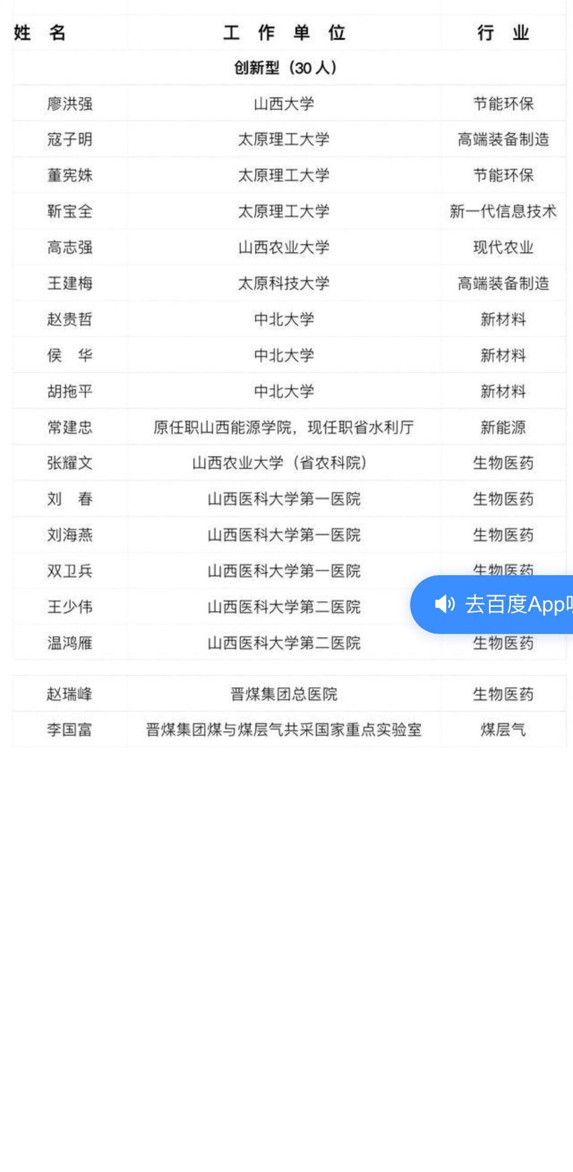 我校三人入选第六批山西省新兴产业领军人才