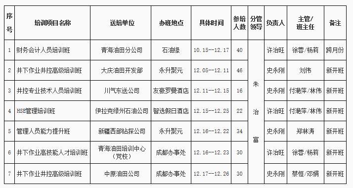 2018年12月培训班一览表