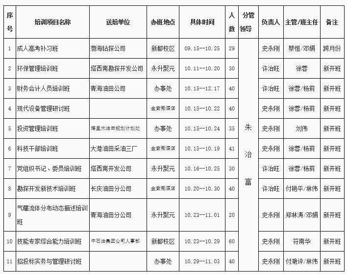 2018年10月培训班一览表