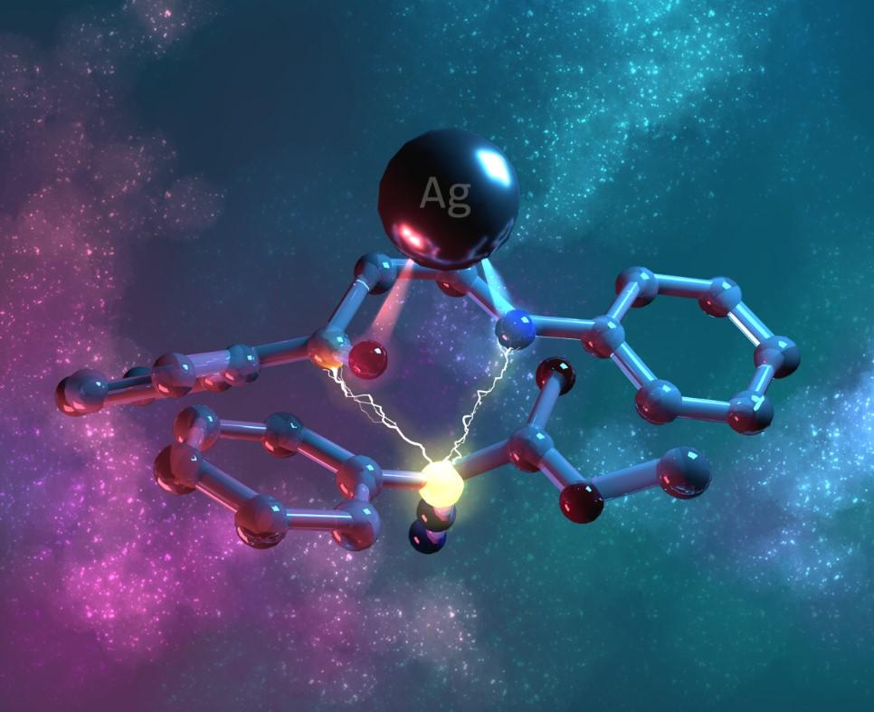 云南大学林军、金毅团队与邵志会团队在ACS Catalysis发表高效、高区域选择性和高化学选择性合成潜在药物活性吡咯类化合物的研究成果