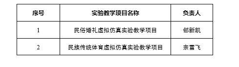 我校获批两项2019年北京市虚拟仿真实验教学项目